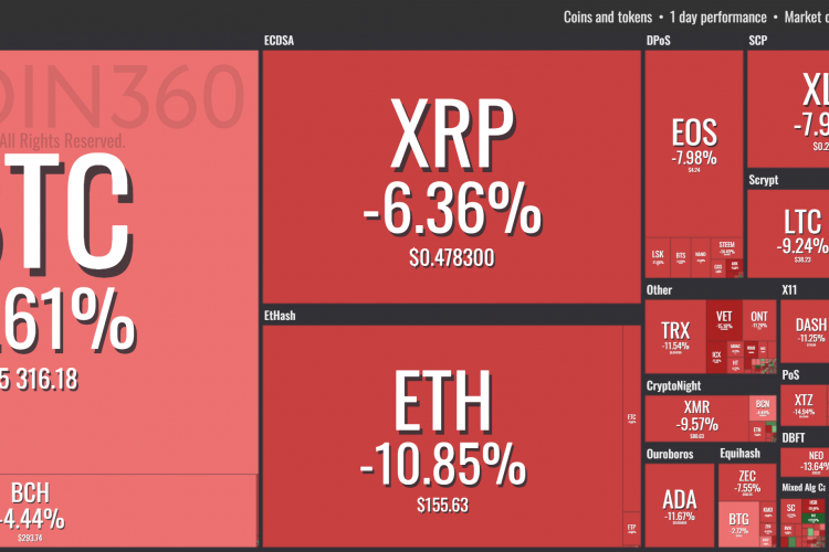 Cryptocurrency Prices Today, November 19: Cryptocurrencies ...