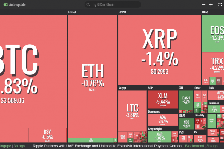 Cryptocurrency Prices Today, February 12: Is ...