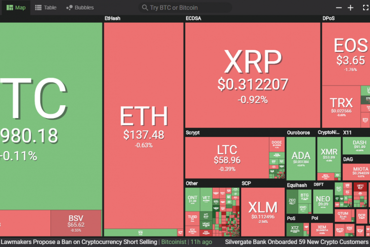 Cryptocurrency Prices Today, March 20: Cryptocurrencies ...