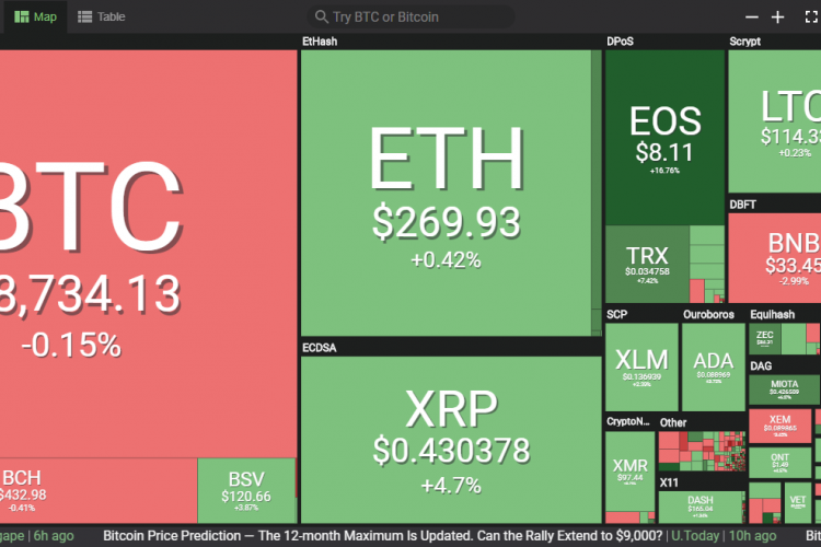 Cryptocurrency Prices Today, May 28: Cryptocurrencies Are ...