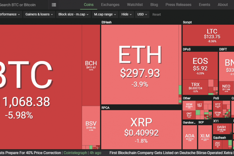 cryptocurrency real prices today